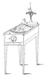 Typographer_patent_1829